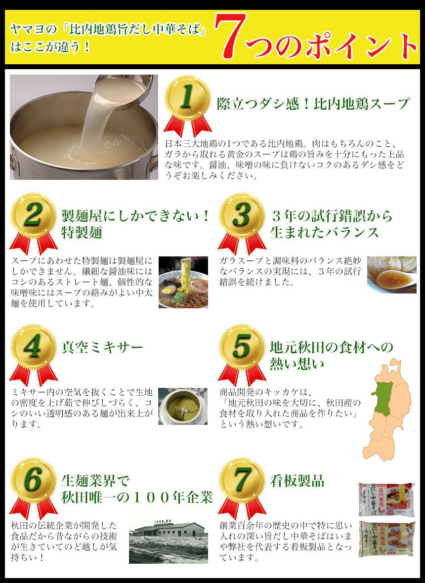 ヤマヨの「比内地鶏旨だし中華そば」はここが違う!7つのポイント